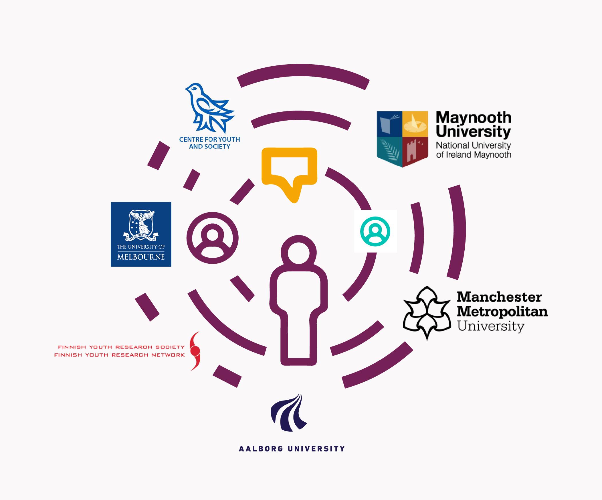 ما هي أهم مراكز الأبحاث الشبابية في العالم؟ وبماذا تهتم؟...